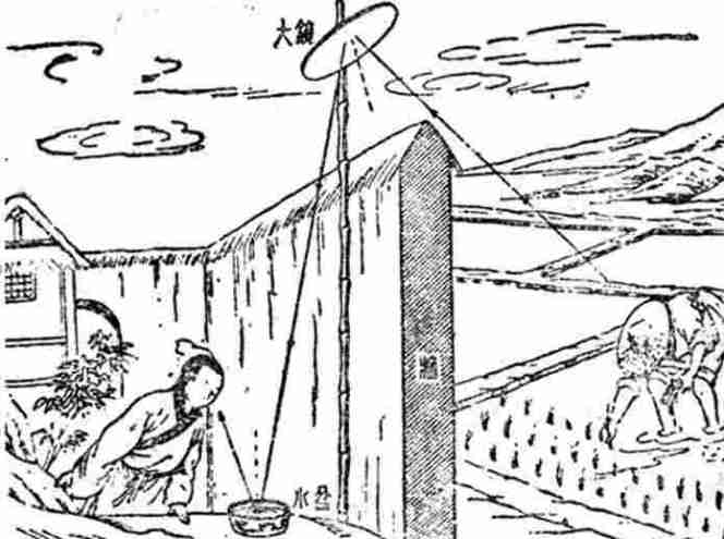 Illustration of the reflection of light by multiple mirrors (the world's first surveillance periscope!). Credits: Ling-An Wu, Gui-Gu Long, Quihuang Gong and Guang-Can Guo.
