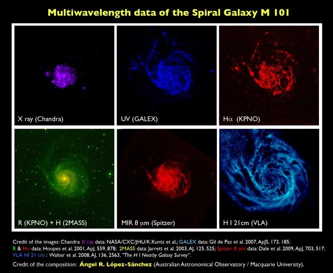 "Mosaic showing six different views of the galaxy M 101, each one using a different wavelength. Images credit: X ray data (Chandra): NASA/CXC/JHU/K.Kuntz et al,; UV data(GALEX): Gil de Paz et al. 2007, ApJS, 173, 185; R and Hα data (KPNO): Hoopes et al. 2001, ApJ, 559, 878; Near-Infrared data (2MASS): Jarrett et al. 2003, AJ, 125, 525, 8 microns data (Spitzer): Dale et al. 2009, ApJ, 703, 517; 21cm HI data (VLA): Walter et al. 2008, AJ, 136, 2563, ""The H I Nearby Galaxy Survey"". Credit: Ángel R. López-Sánchez (AAO/MQ)."