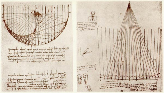 Reflection of light in a spherical mirror and paths of light rays in parabolic mirror. Credits: Leonardo da Vinci, ca. 1510-1515