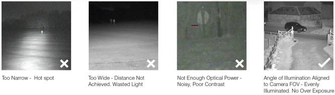Alignment and Optimum Image Quality