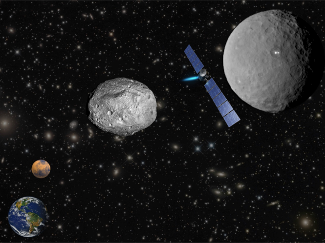 Since leaving Earth in 2007, Dawn flew by Mars, orbited Vesta, and now is orbiting Ceres. Credit: NASA/JPL-Caltech