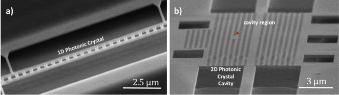 Figure 3. a) 1D photonic crystal b) 2D photonic crystal with cavity. Credit: Shuren Hu
