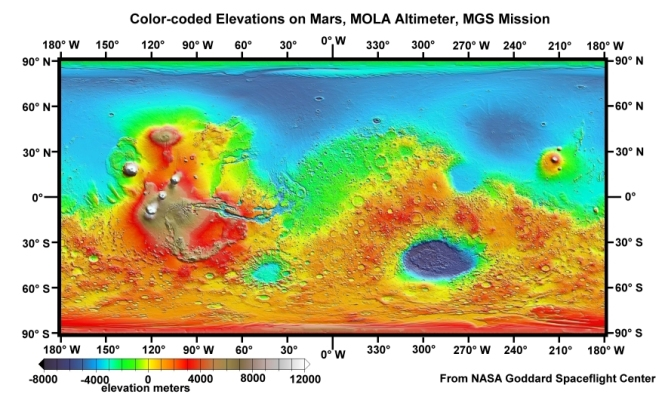 Elevation map of Mars' surface made by the Mars Orbiting Laser Altimeter (MOLA), 1997-2001. Credit: NASA