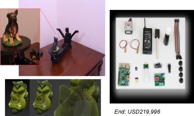 3D optical scanning kit based on illuminating a sheet of light beam on the object. Credit: Sarun Sumriddetchkajorn.
