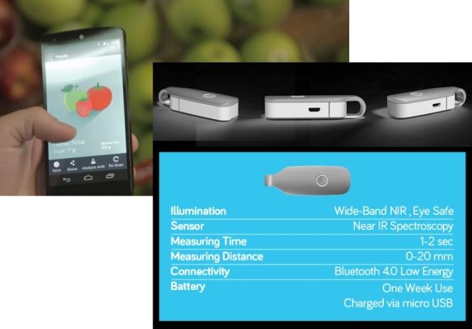 Thumb drive-like portable NIR spectrometer and its application program. Credit: Sarun Sumriddetchkajorn.
