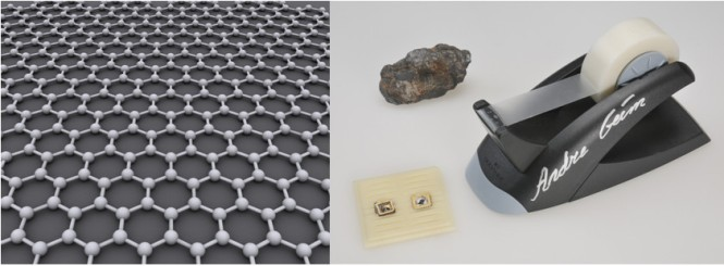 Graphene sheet. Graphite, graphene transistor and tape dispenser donated to the Nobel Museum in Stockholm by A. Geim and K. Novoselov Credit: Wikipedia Commons.