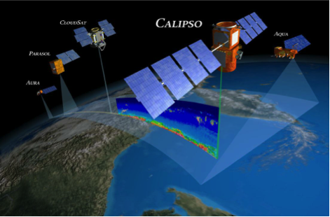 The Cloud-Aerosol Lidar with Orthogonal Polarization (CALIOP) lidar aboard the NASA/CNES CALIPSO satellite profiles the atmospheric backscatter profile as part of the A-Train constellation of satellites.  Credit: NASA