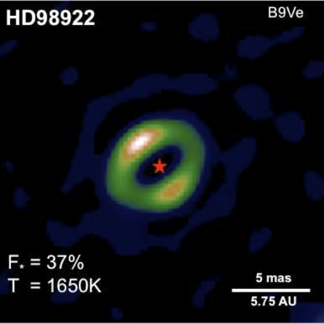 High-resolution image of the debris disk surrounding the young star HD98922 based on observations with the PIONIER beam combiner. Credit: J. Kluska, 2014.