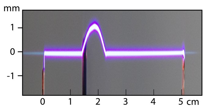 Laser-guided electrical discharge jumping around an isolating obstacle. Credit: Clerici, M., Hu, Y., Lassonde, P., Milián, C., Couairon, A., Christodoulides, D., Chen, Z., Razzari, L., Vidal, F., Légaré, F., Faccio, D. F. A. & Morandotti, R. 19 Jun 2015 In : Science Advances. 1, 5, e1400111.