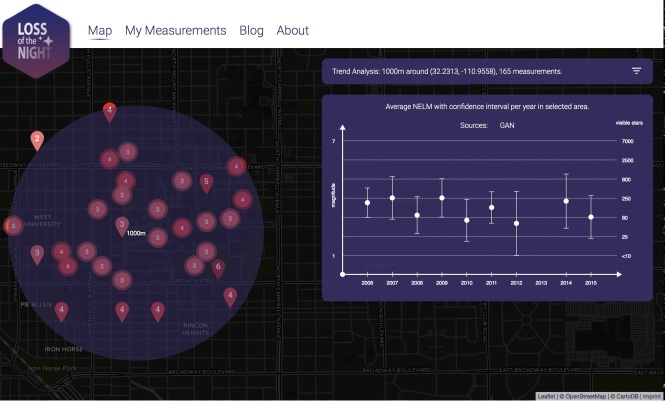 """Trend analysis for Globe at Night data for a 1 km radius area of Tucson, Arizona. Credits: Christopher Kyba & interactive scape""."